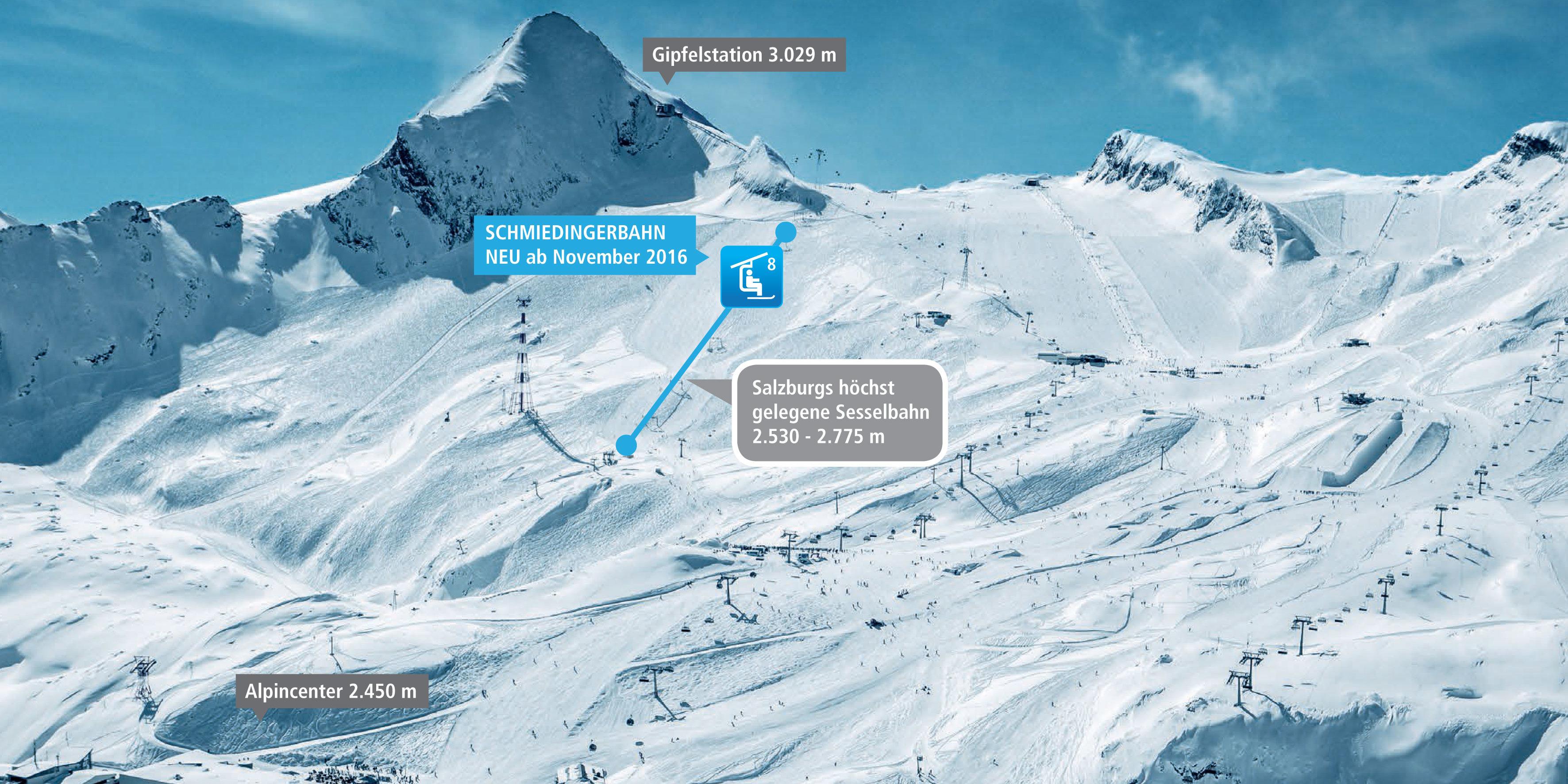 Kaprun: új nyolcüléses és sípálya a gleccseren