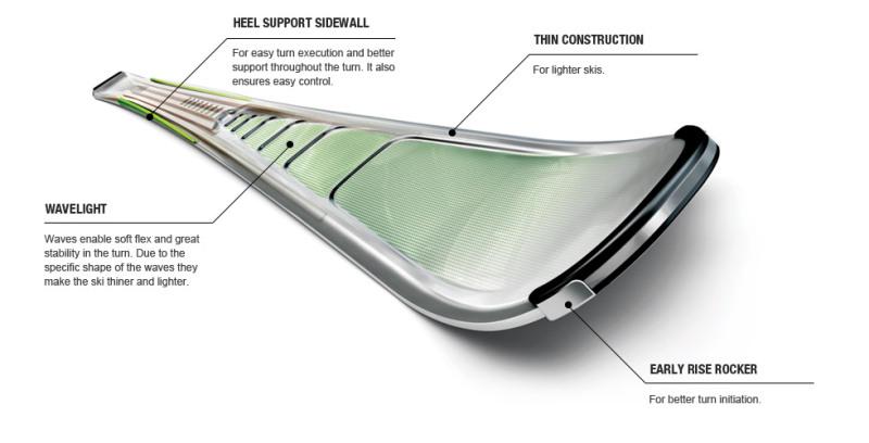Lightskiing concept - Kattints a képre a nagyításhoz dbd20a6a07